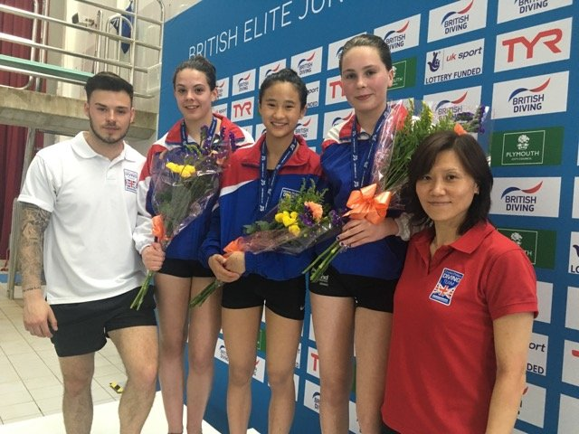 Crystal palace diving palace s junior elite divers excel again - Dive recorder results ...